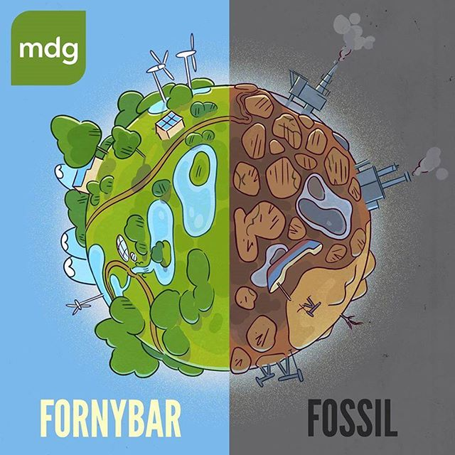 Fornybar kontra fossil mdg